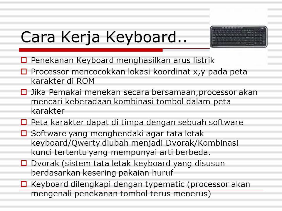 Cara Kerja Keyboard..  Penekanan Keyboard menghasilkan arus listrik  Processor mencocokkan lokasi koordinat x,y pada peta karakter di ROM  Jika Pem