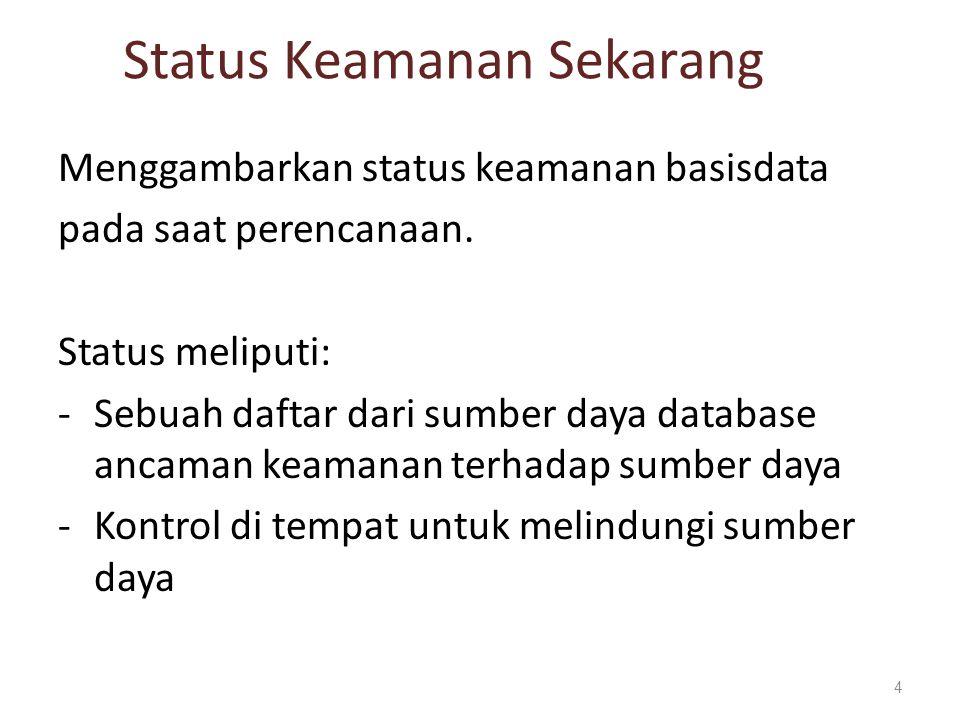 Status Keamanan Sekarang Menggambarkan status keamanan basisdata pada saat perencanaan. Status meliputi: -Sebuah daftar dari sumber daya database anca