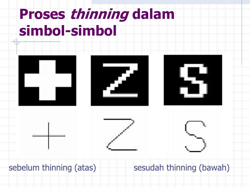 Proses thinning dalam simbol-simbol sebelum thinning (atas) sesudah thinning (bawah)