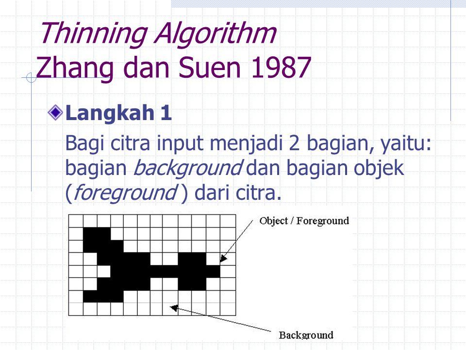 Thinning Algorithm Zhang dan Suen 1987 (2) Langkah 2 Tandai semua Contour Points dari bagian objek citra yang memenuhi kondisi berikut:  2 < N(p 1 ) < 6  S(p 1 ) = 1  p 2 x p 4 x p 6 = 0  p 4 x p 6 x p 8 = 0 N(p 1 ) adalah jumlah piksel 8 tetangga yang tidak bernilai 0 dari piksel p 1.