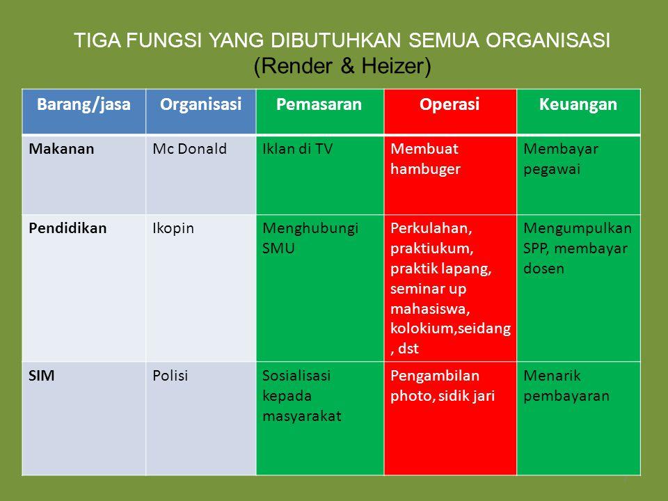 8 Typical Organization Chart MO : Salah satu Fungsi Inti Organisasi (baik organisasi yg menghasilkan barang/js, profit/Non Profit)