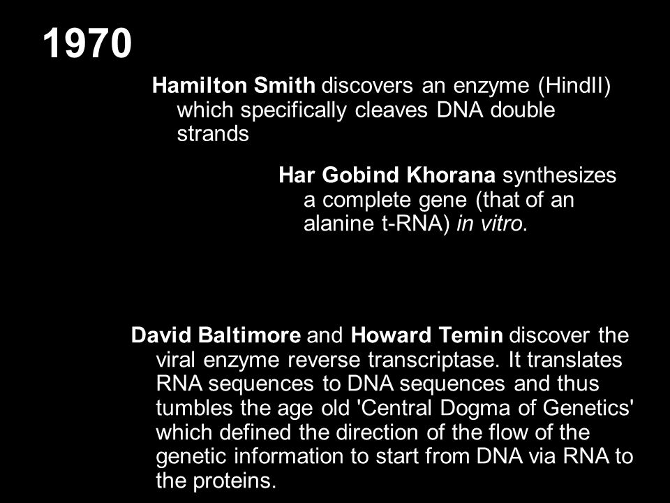 1970 Hamilton Smith discovers an enzyme (HindII) which specifically cleaves DNA double strands Har Gobind Khorana synthesizes a complete gene (that of