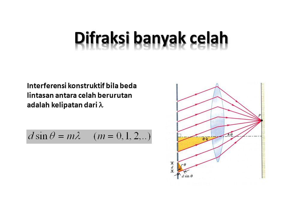 Interferensi konstruktif bila beda lintasan antara celah berurutan adalah kelipatan dari