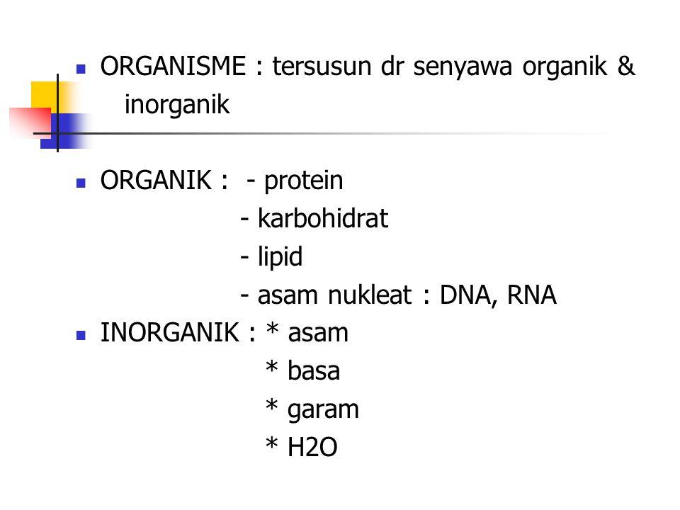 ORGANISME : tersusun dr senyawa organik & inorganik ORGANIK : - protein - karbohidrat - lipid - asam nukleat : DNA, RNA INORGANIK : * asam * basa * ga