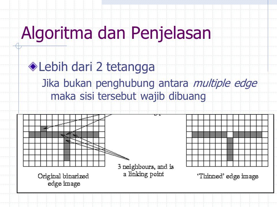 Algoritma dan Penjelasan Lebih dari 2 tetangga Jika bukan penghubung antara multiple edge maka sisi tersebut wajib dibuang