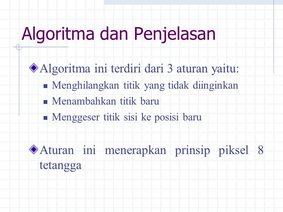 Algoritma dan Penjelasan Algoritma ini terdiri dari 3 aturan yaitu: Menghilangkan titik yang tidak diinginkan Menambahkan titik baru Menggeser titik s