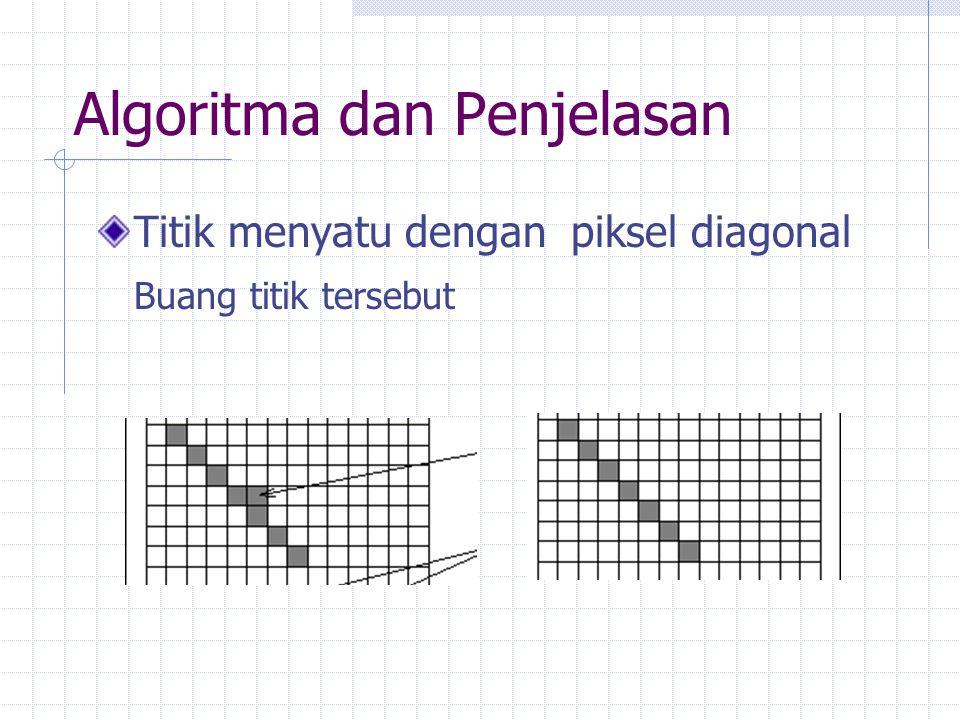 Algoritma dan Penjelasan Titik menyatu dengan piksel diagonal Buang titik tersebut