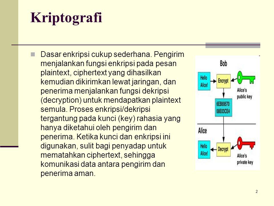 2 Kriptografi Dasar enkripsi cukup sederhana. Pengirim menjalankan fungsi enkripsi pada pesan plaintext, ciphertext yang dihasilkan kemudian dikirimka