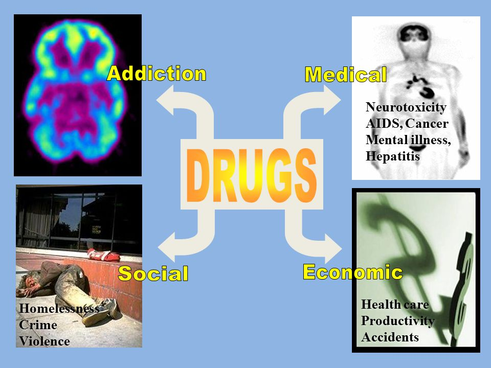 Estimated Economic Cost to Society Due to Substance Abuse and Addiction: Illegal drugs: $181 billion/year Alcohol: $185 billion/year Tobacco: $158 billion/year Total: $524 billion/year Surgeon General's Report, 2004; ONDCP, 2004; Harwood, 2000.