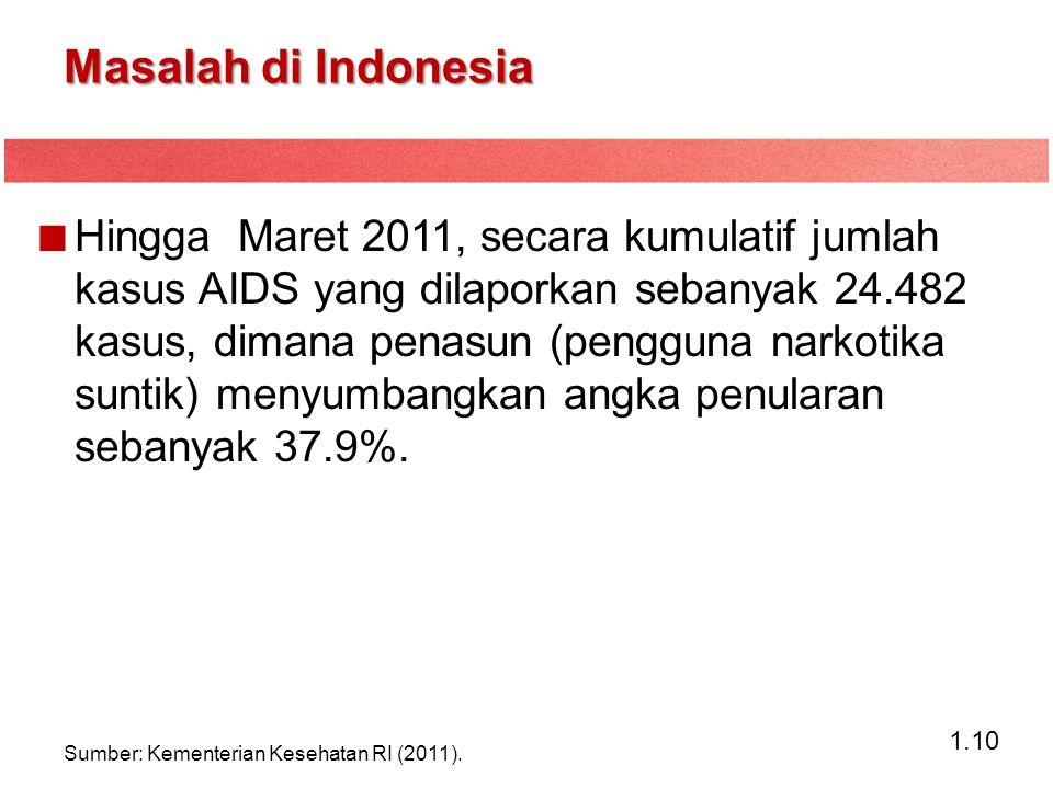 1.10 Masalah di Indonesia Hingga Maret 2011, secara kumulatif jumlah kasus AIDS yang dilaporkan sebanyak 24.482 kasus, dimana penasun (pengguna narkotika suntik) menyumbangkan angka penularan sebanyak 37.9%.