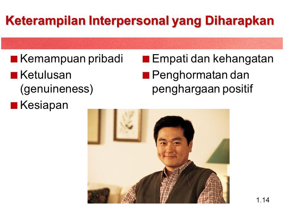 1.14 Keterampilan Interpersonal yang Diharapkan Kemampuan pribadi Ketulusan (genuineness) Kesiapan Empati dan kehangatan Penghormatan dan penghargaan positif