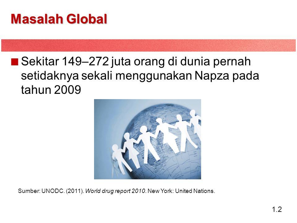 1.2 Masalah Global Sekitar 149–272 juta orang di dunia pernah setidaknya sekali menggunakan Napza pada tahun 2009 Sumber: UNODC.