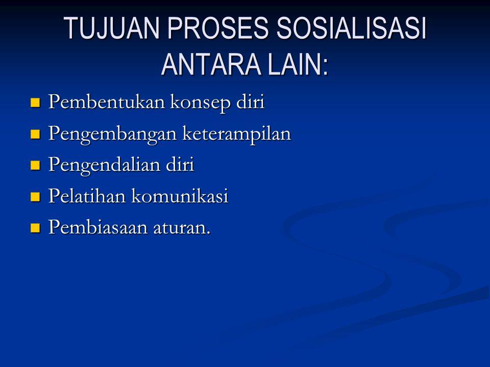 TUJUAN PROSES SOSIALISASI ANTARA LAIN: Pembentukan konsep diri Pembentukan konsep diri Pengembangan keterampilan Pengembangan keterampilan Pengendalia