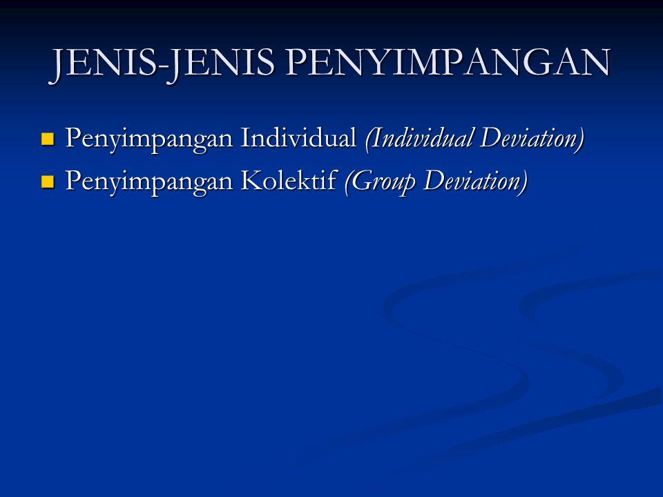 JENIS-JENIS PENYIMPANGAN Penyimpangan Individual (Individual Deviation) Penyimpangan Individual (Individual Deviation) Penyimpangan Kolektif (Group De