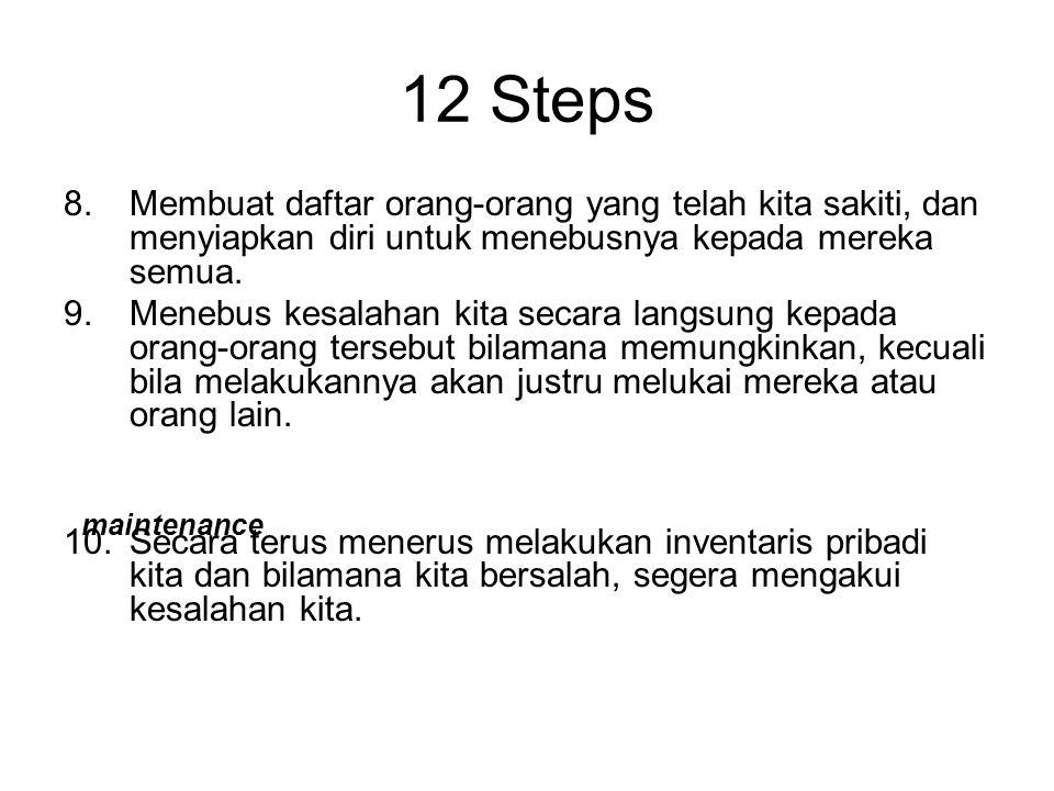 12 Steps 4.Membuat inventaris moral diri kita sendiri secara penuh seluruh dan tanpa rasa gentar. 5.Mengakui kepada Tuhan, kepada diri kita sendiri, s