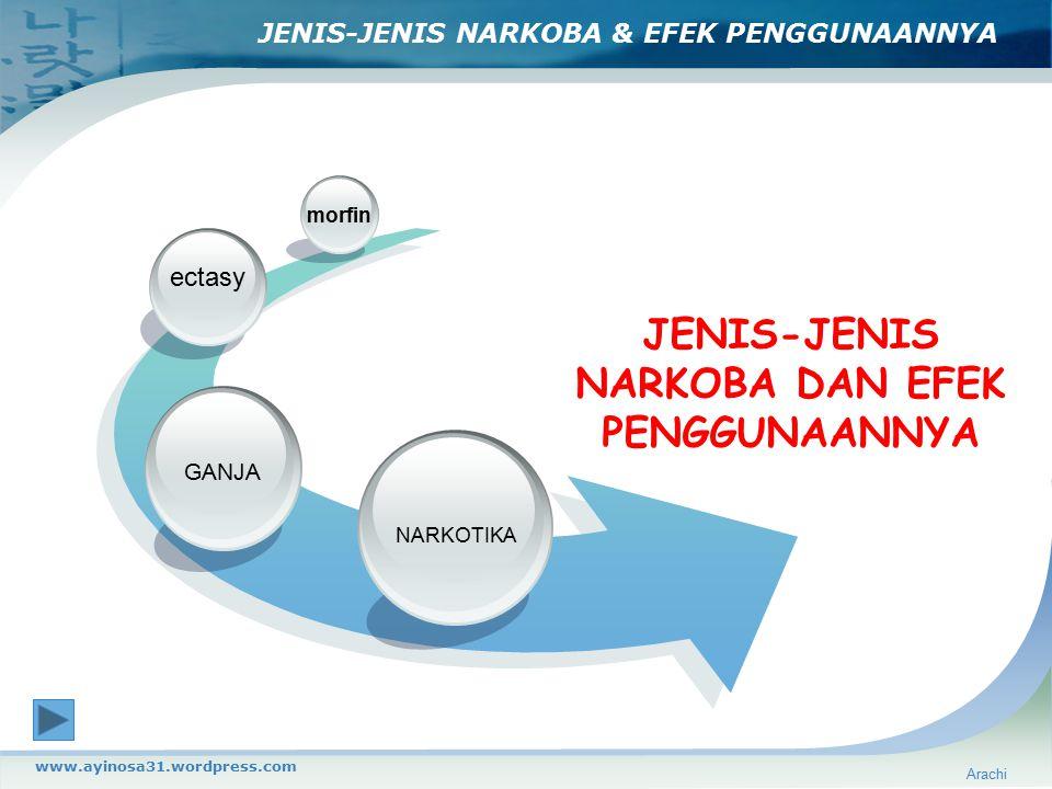 JENIS-JENIS NARKOBA & EFEK PENGGUNAANNYA JENIS-JENIS NARKOBA DAN EFEK PENGGUNAANNYA NARKOTIKA GANJA ectasy morfin Arachi www.ayinosa31.wordpress.com