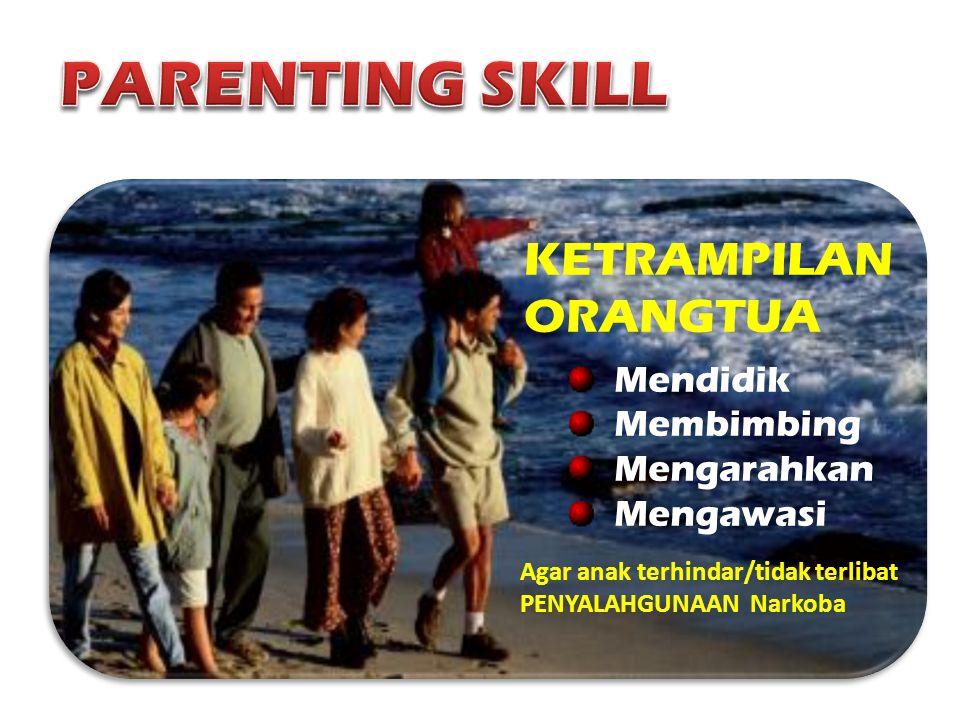KETRAMPILAN ORANGTUA Mendidik Membimbing Mengarahkan Mengawasi Agar anak terhindar/tidak terlibat PENYALAHGUNAAN Narkoba