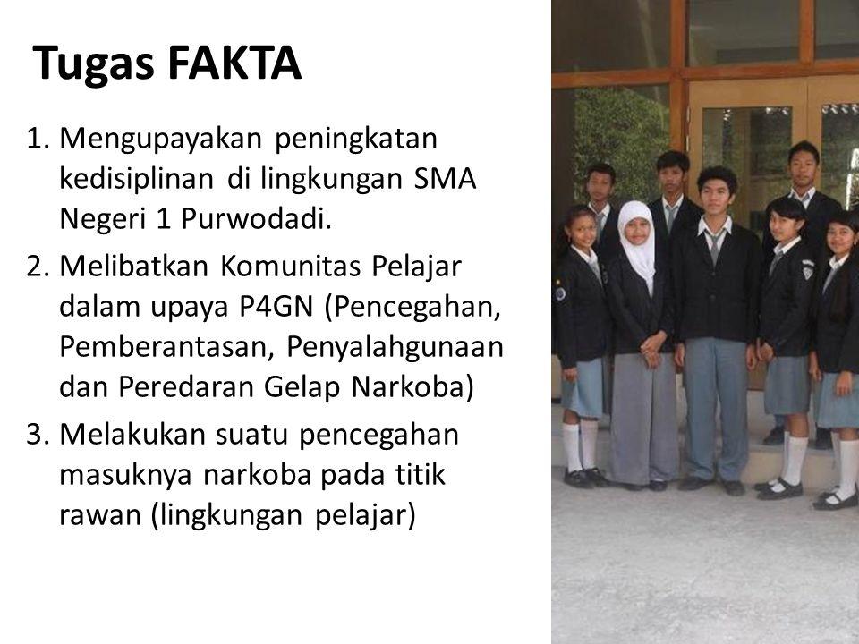 Tugas FAKTA 1.Mengupayakan peningkatan kedisiplinan di lingkungan SMA Negeri 1 Purwodadi.