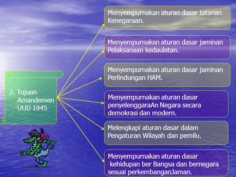 C. Hasil – hasil perubahan UUD 1945 Perubahan UUD 1945 AMANDEMEN (agenda Reformasi) Pencabutan Penambahan Perbaikan 1  Latar belakang dasar pemikiran