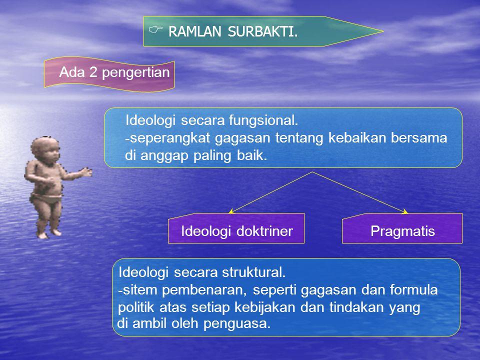 4 Ideologi doktrinerPragmatis  RAMLAN SURBAKTI.Ada 2 pengertian Ideologi secara fungsional.