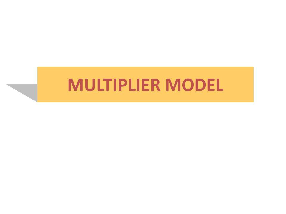 MULTIPLIER MODEL