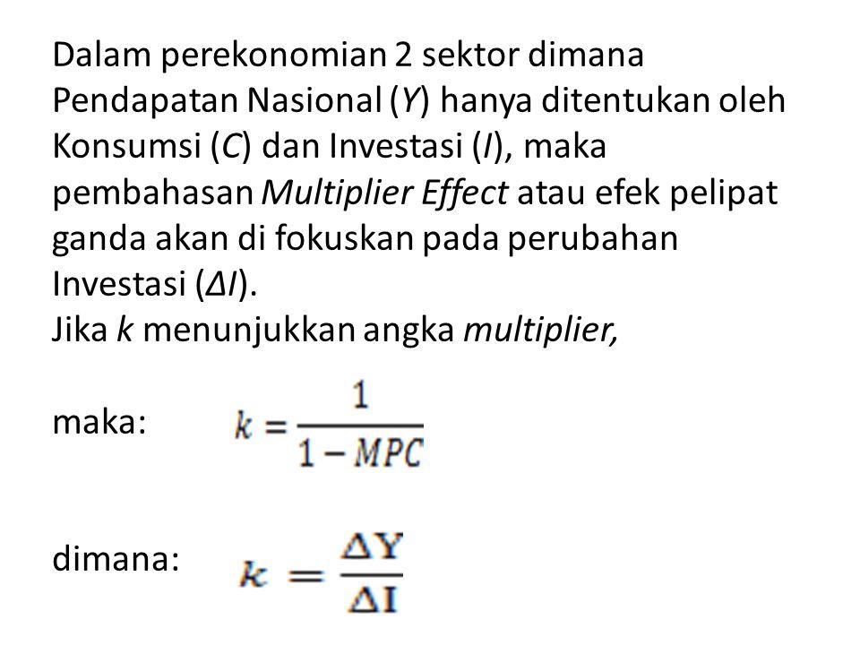 Dalam perekonomian 2 sektor dimana Pendapatan Nasional (Y) hanya ditentukan oleh Konsumsi (C) dan Investasi (I), maka pembahasan Multiplier Effect ata