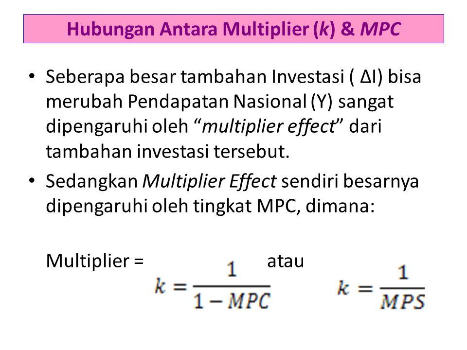 """Seberapa besar tambahan Investasi ( ΔI) bisa merubah Pendapatan Nasional (Y) sangat dipengaruhi oleh """"multiplier effect"""" dari tambahan investasi terse"""