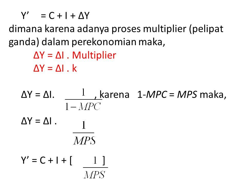 Y' = C + I + ΔY dimana karena adanya proses multiplier (pelipat ganda) dalam perekonomian maka, ΔY = ΔI. Multiplier ΔY = ΔI. k ΔY = ΔI., karena 1-MPC