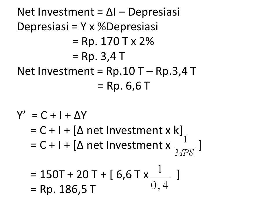 Net Investment = ΔI – Depresiasi Depresiasi = Y x %Depresiasi = Rp. 170 T x 2% = Rp. 3,4 T Net Investment = Rp.10 T – Rp.3,4 T = Rp. 6,6 T Y' = C + I
