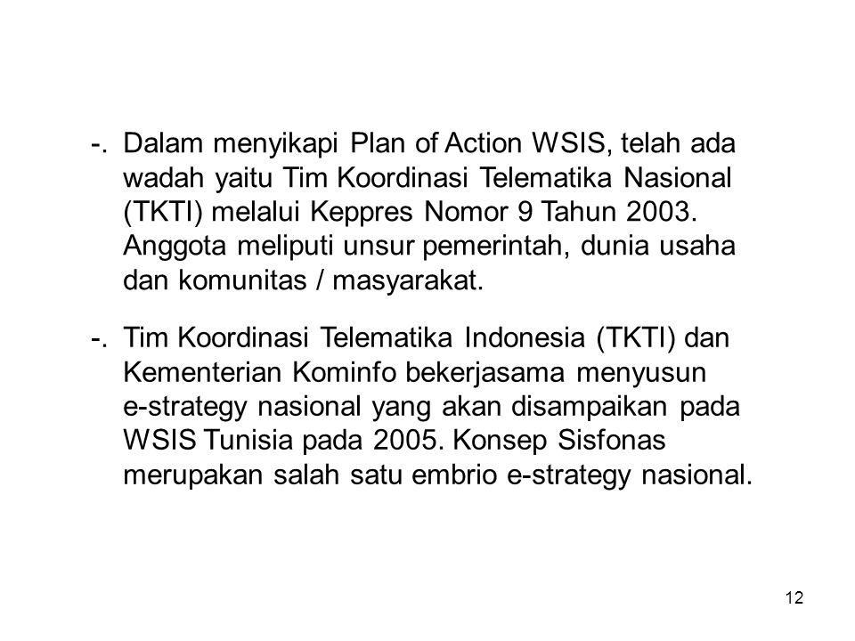 12 -.Dalam menyikapi Plan of Action WSIS, telah ada wadah yaitu Tim Koordinasi Telematika Nasional (TKTI) melalui Keppres Nomor 9 Tahun 2003.