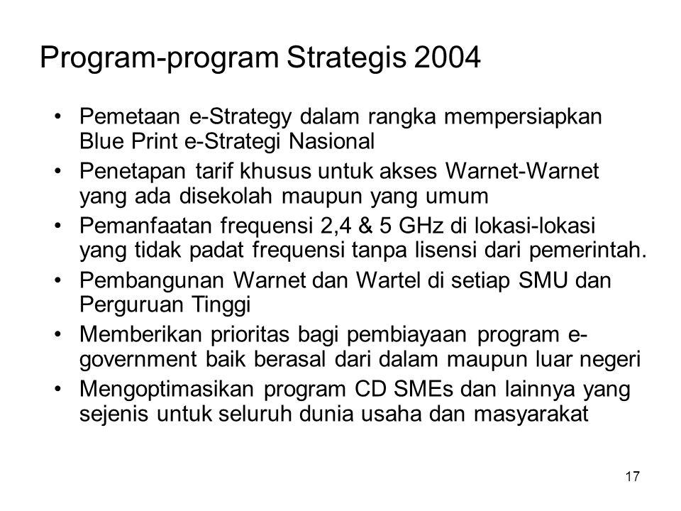 17 Program-program Strategis 2004 Pemetaan e-Strategy dalam rangka mempersiapkan Blue Print e-Strategi Nasional Penetapan tarif khusus untuk akses Warnet-Warnet yang ada disekolah maupun yang umum Pemanfaatan frequensi 2,4 & 5 GHz di lokasi-lokasi yang tidak padat frequensi tanpa lisensi dari pemerintah.