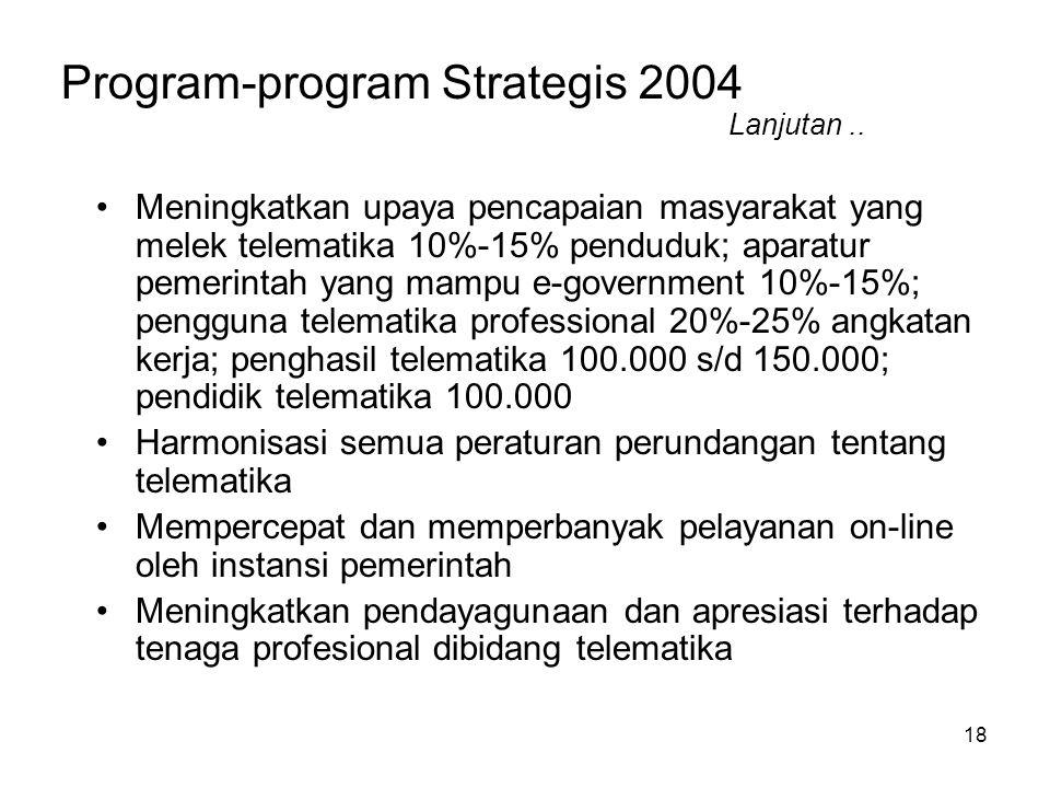 18 Program-program Strategis 2004 Meningkatkan upaya pencapaian masyarakat yang melek telematika 10%-15% penduduk; aparatur pemerintah yang mampu e-government 10%-15%; pengguna telematika professional 20%-25% angkatan kerja; penghasil telematika 100.000 s/d 150.000; pendidik telematika 100.000 Harmonisasi semua peraturan perundangan tentang telematika Mempercepat dan memperbanyak pelayanan on-line oleh instansi pemerintah Meningkatkan pendayagunaan dan apresiasi terhadap tenaga profesional dibidang telematika Lanjutan..
