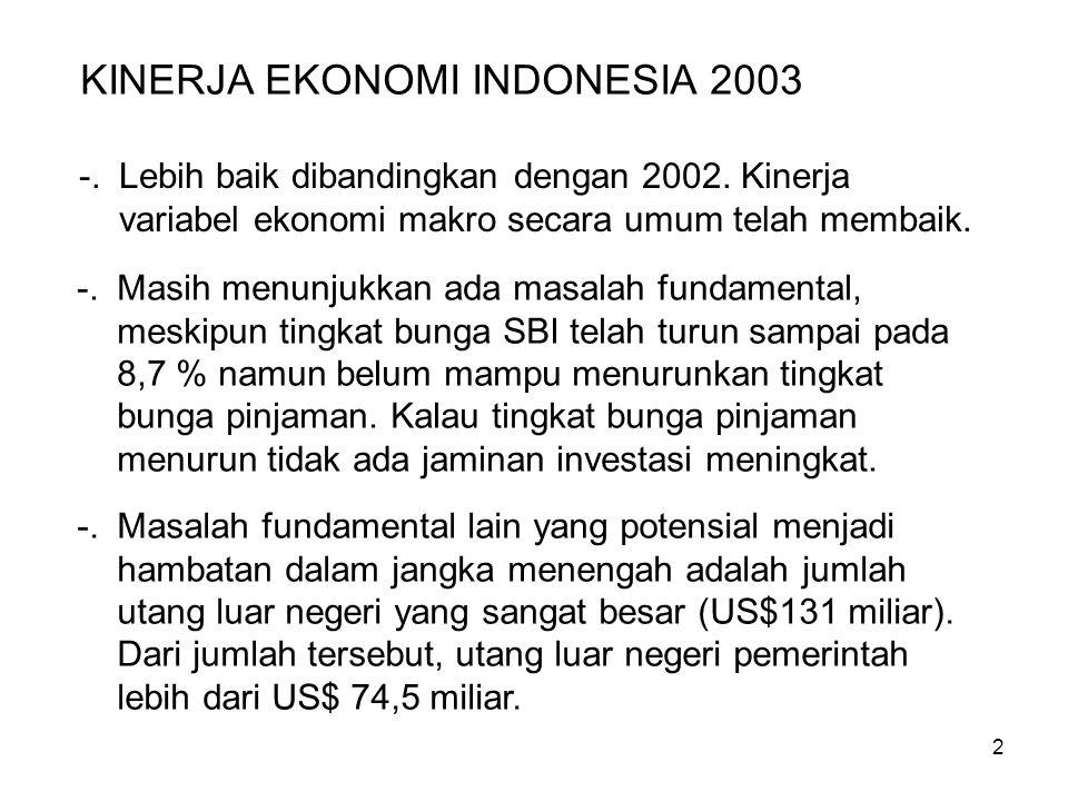 2 KINERJA EKONOMI INDONESIA 2003 -.Lebih baik dibandingkan dengan 2002.