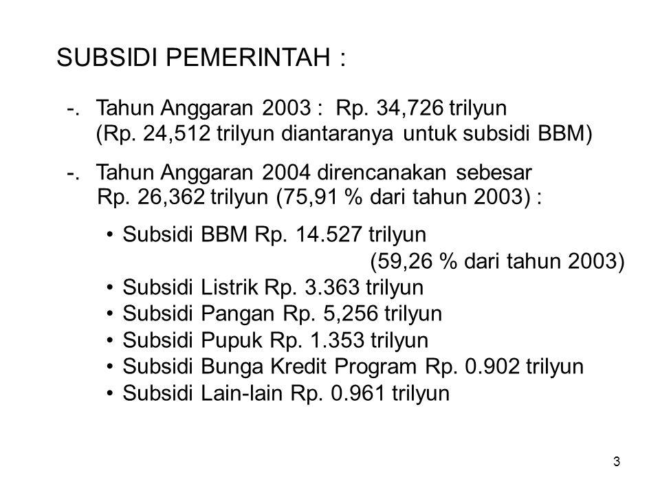 3 SUBSIDI PEMERINTAH : -. Tahun Anggaran 2003 : Rp.