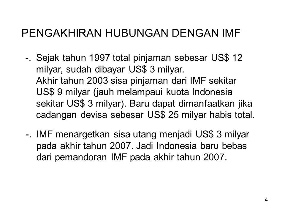 4 -.IMF menargetkan sisa utang menjadi US$ 3 milyar pada akhir tahun 2007.