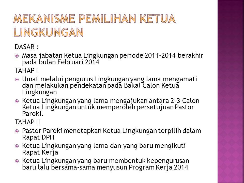 DASAR :  Masa jabatan Ketua Lingkungan periode 2011-2014 berakhir pada bulan Februari 2014 TAHAP I  Umat melalui pengurus Lingkungan yang lama menga