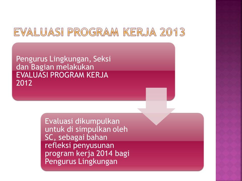 Pengurus Lingkungan, Seksi dan Bagian melakukan EVALUASI PROGRAM KERJA 2012 Evaluasi dikumpulkan untuk di simpulkan oleh SC, sebagai bahan refleksi pe