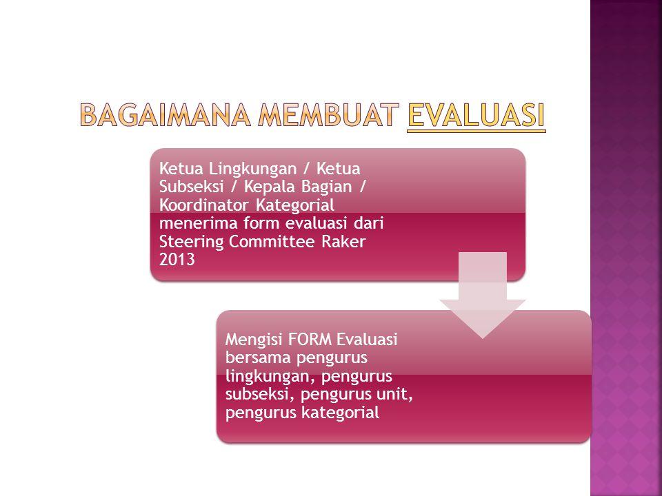 Ketua Lingkungan / Ketua Subseksi / Kepala Bagian / Koordinator Kategorial menerima form evaluasi dari Steering Committee Raker 2013 Mengisi FORM Eval