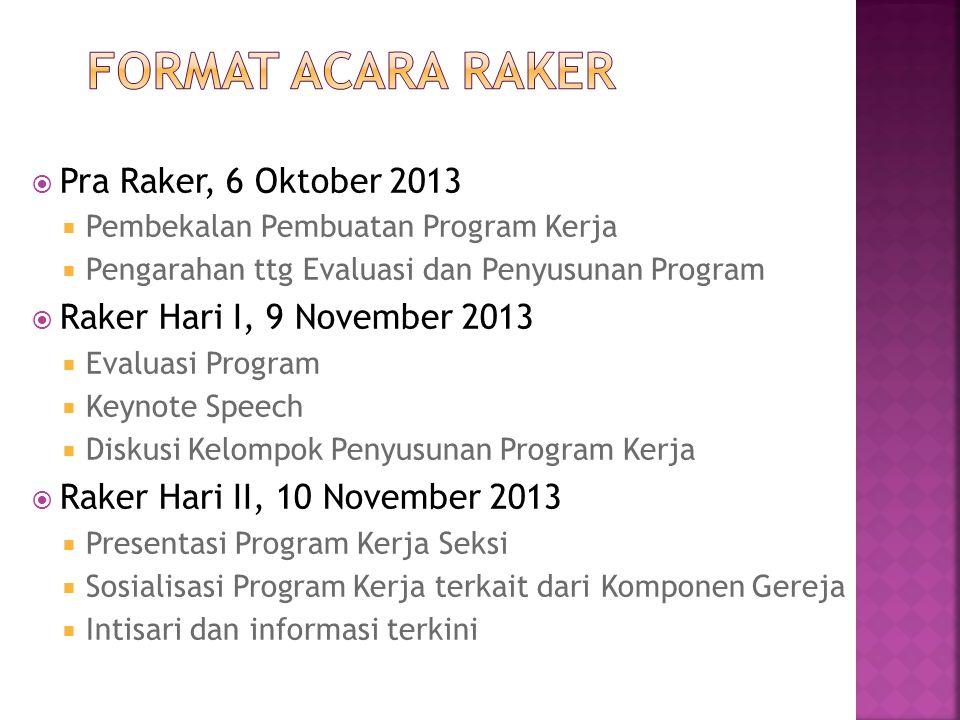  Pra Raker, 6 Oktober 2013  Pembekalan Pembuatan Program Kerja  Pengarahan ttg Evaluasi dan Penyusunan Program  Raker Hari I, 9 November 2013  Ev