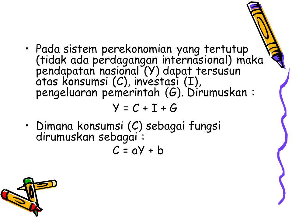 Pendapatan disposibel (YD) sebagai nilai pendapatan yang dapat dibelanjakan diformulasikan sebagai : YD = Y – Tx + Tr YD = C + S Dimana : Tx : Pajak Tr: Transfer pemerintah S: Saving