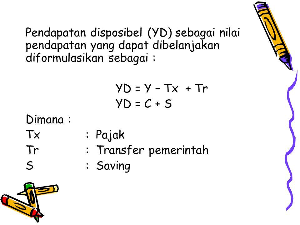 Pendapatan disposibel (YD) sebagai nilai pendapatan yang dapat dibelanjakan diformulasikan sebagai : YD = Y – Tx + Tr YD = C + S Dimana : Tx : Pajak T