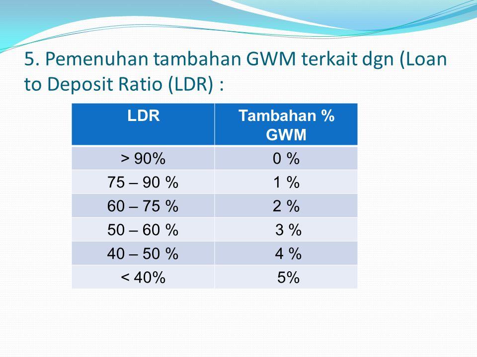 5. Pemenuhan tambahan GWM terkait dgn (Loan to Deposit Ratio (LDR) : LDRTambahan % GWM > 90%0 % 75 – 90 %1 % 60 – 75 %2 % 50 – 60 % 3 % 40 – 50 % 4 %