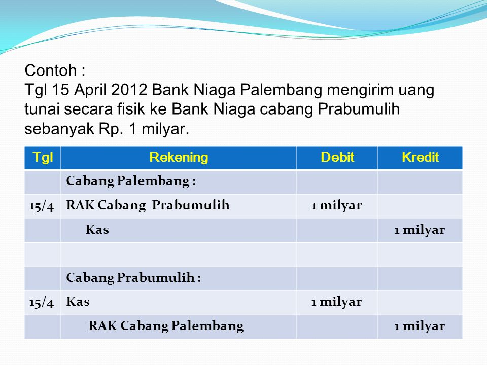 Kriteria Pemenuhan GWM 1.GWM dlm rupiah sebesar 5% dari DPK dlm rupiah.