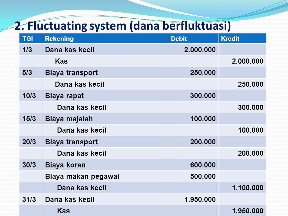 2. Fluctuating system (dana berfluktuasi) TGlRekeningDebitKredit 1/3Dana kas kecil2.000.000 Kas2.000.000 5/3Biaya transport250.000 Dana kas kecil250.0