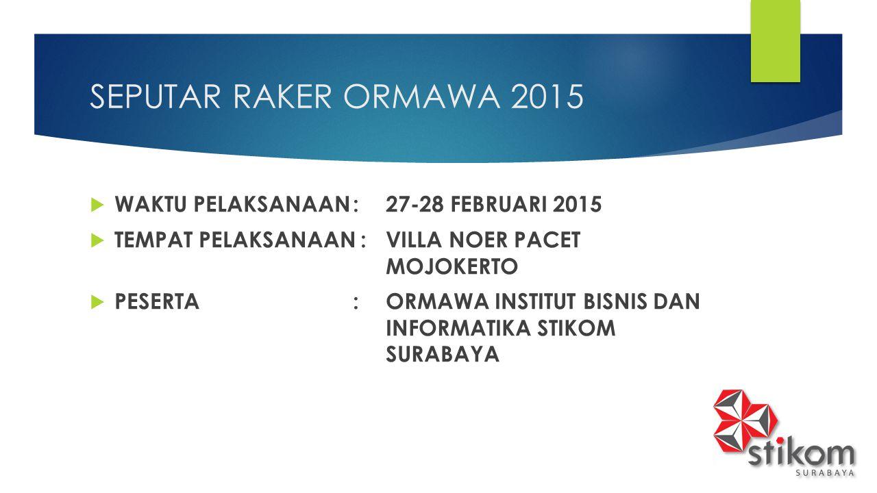 SEPUTAR RAKER ORMAWA 2015  WAKTU PELAKSANAAN:27-28 FEBRUARI 2015  TEMPAT PELAKSANAAN :VILLA NOER PACET MOJOKERTO  PESERTA: ORMAWA INSTITUT BISNIS D