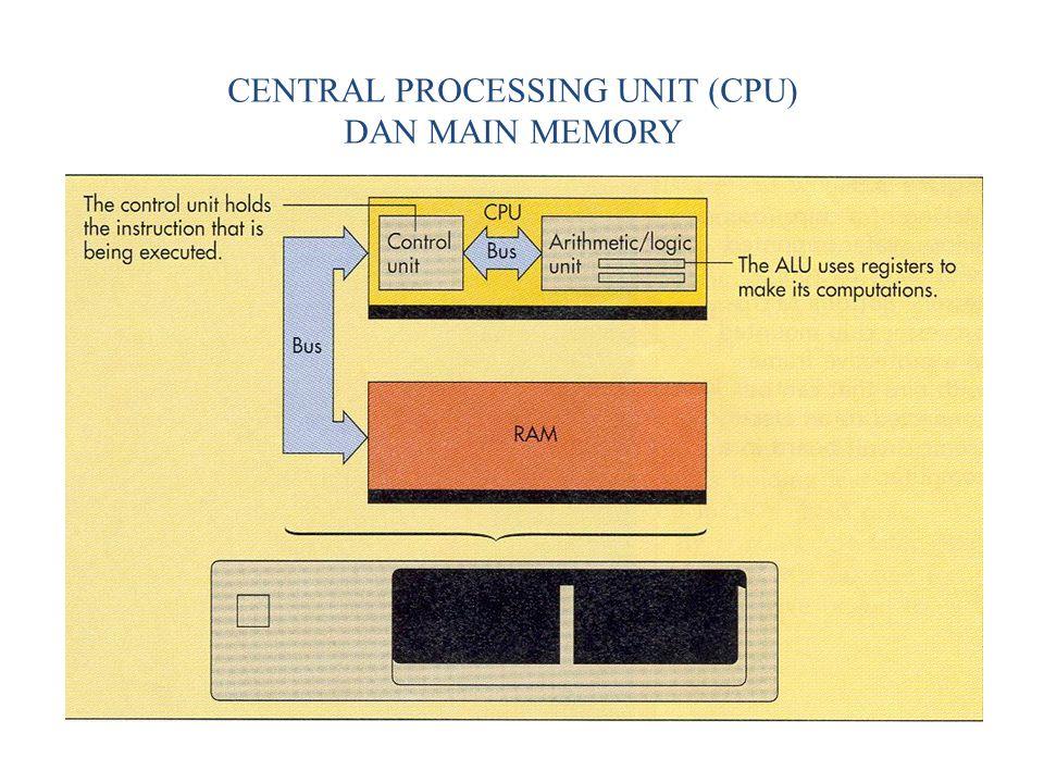MACHINE CYCLE (1)Mengambil data dari main memory (2)Membaca instruksi (3) Melaksanakan instruksi (4) Menyimpan hasil proses pada main memory
