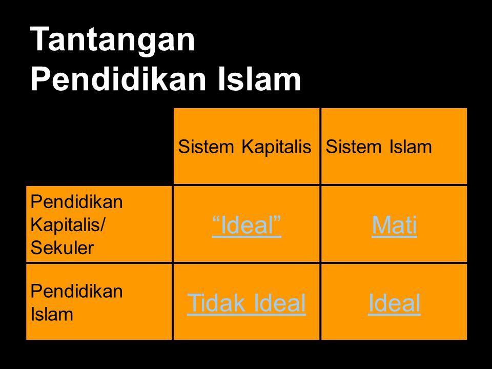 Prospek Pendidika n Islam Berkah Krismon Tumbuhnya Lembaga Pendidikan Berbasis Syariah Tumbuhnya Lembaga Bisnis Berbasis Syariah Tumbuhnya Kesadaran Intelektual Umat, Mengimbangi Kesadaran Emosional