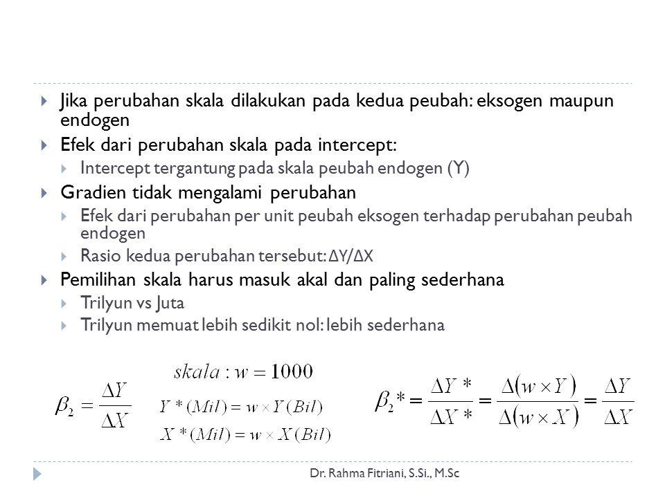 Dr. Rahma Fitriani, S.Si., M.Sc Bagaimana jika yang diubah skalanya hanya salah satu peubah?