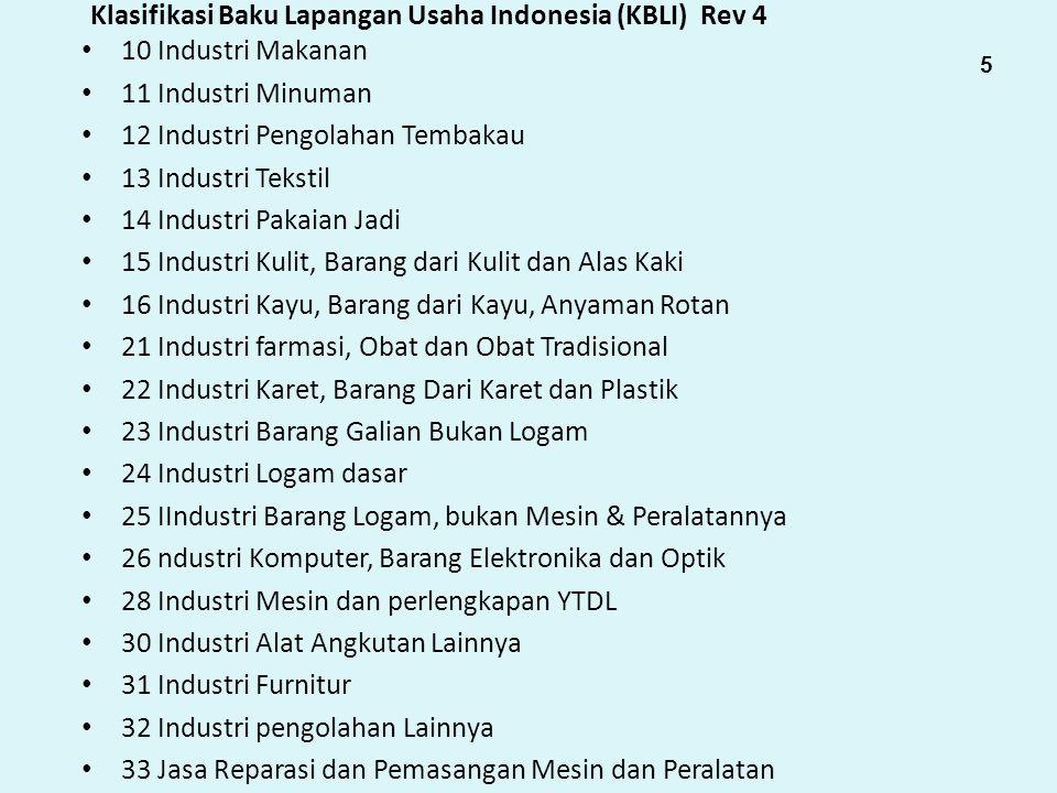 Klasifikasi Baku Lapangan Usaha Indonesia (KBLI) Rev 4 10 Industri Makanan 11 Industri Minuman 12 Industri Pengolahan Tembakau 13 Industri Tekstil 14