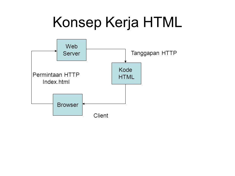 Konsep Kerja PHP Web Server Kode HTML Browser Tanggapan HTTP Client Permintaan HTTP Index.php Skrip PHP Mesin PHP